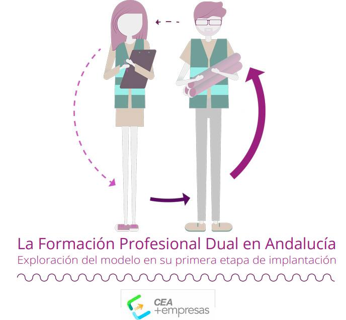 Estudio Formación Profesional Dual en Andalucía